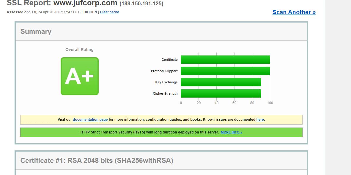 webboptimering ssl